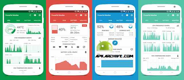 System Monitor - Cpu, Ram Booster, Battery Saver Apk